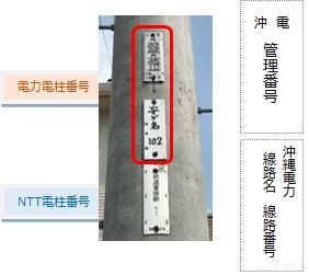 電柱位置情報データの販売